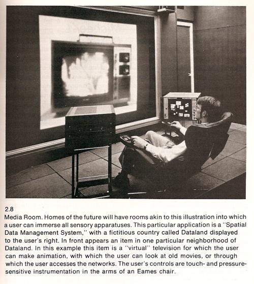1979 media room paleofuture