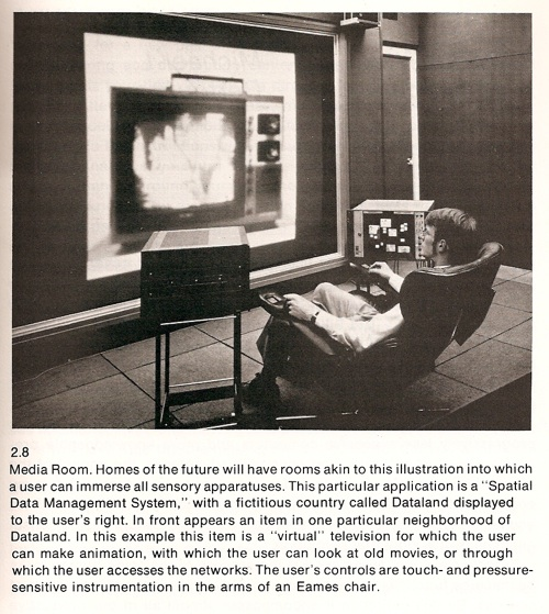 1979 media room paleofuture